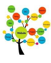 desenvolvimento_web_1